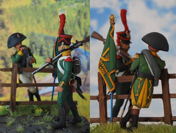 Training Grounds: Irish legion